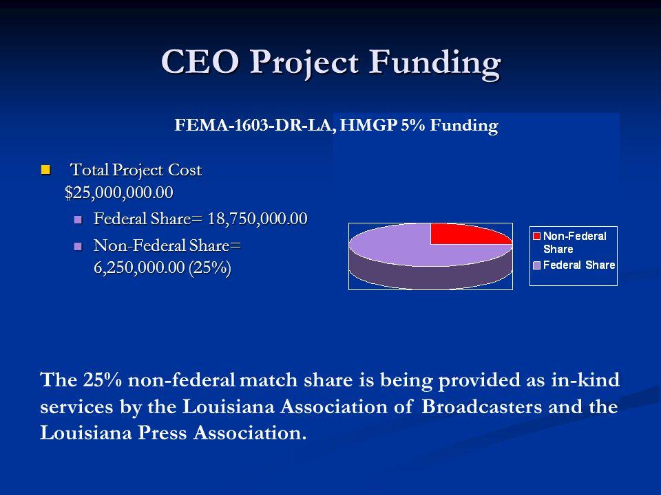 FEMA-1603-DR-LA, HMGP 5% Funding