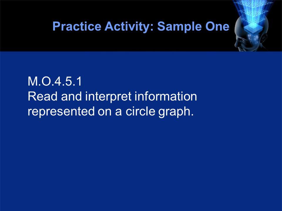 Practice Activity: Sample One