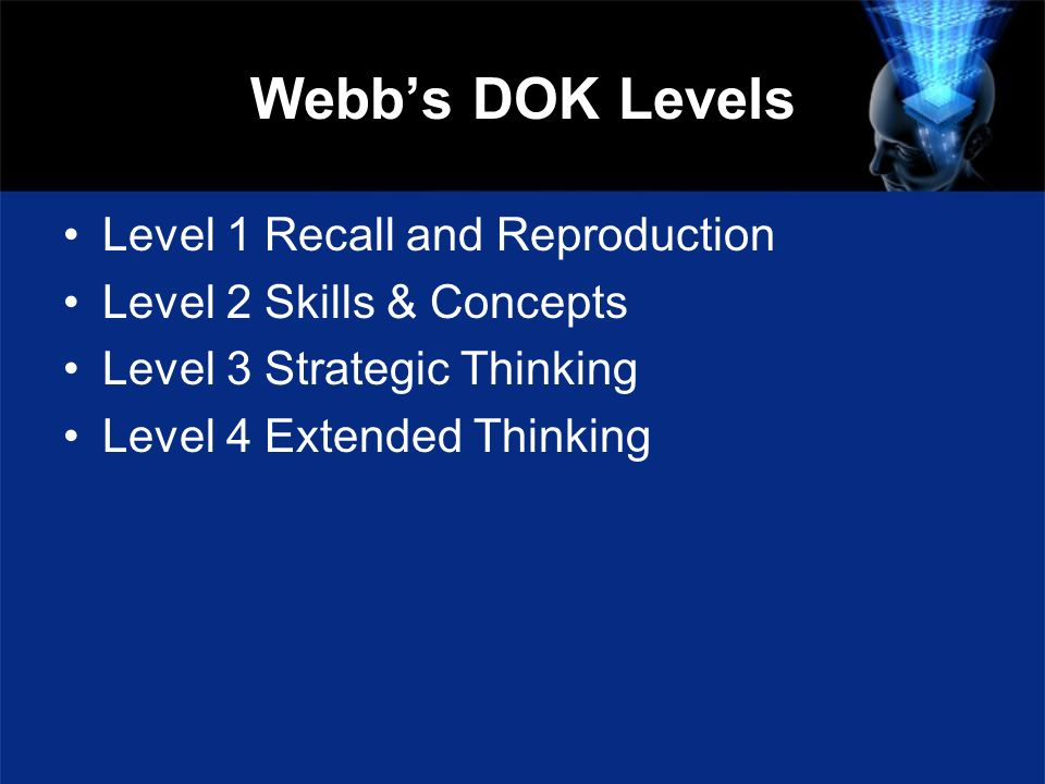 Webb's DOK Levels Level 1 Recall and Reproduction