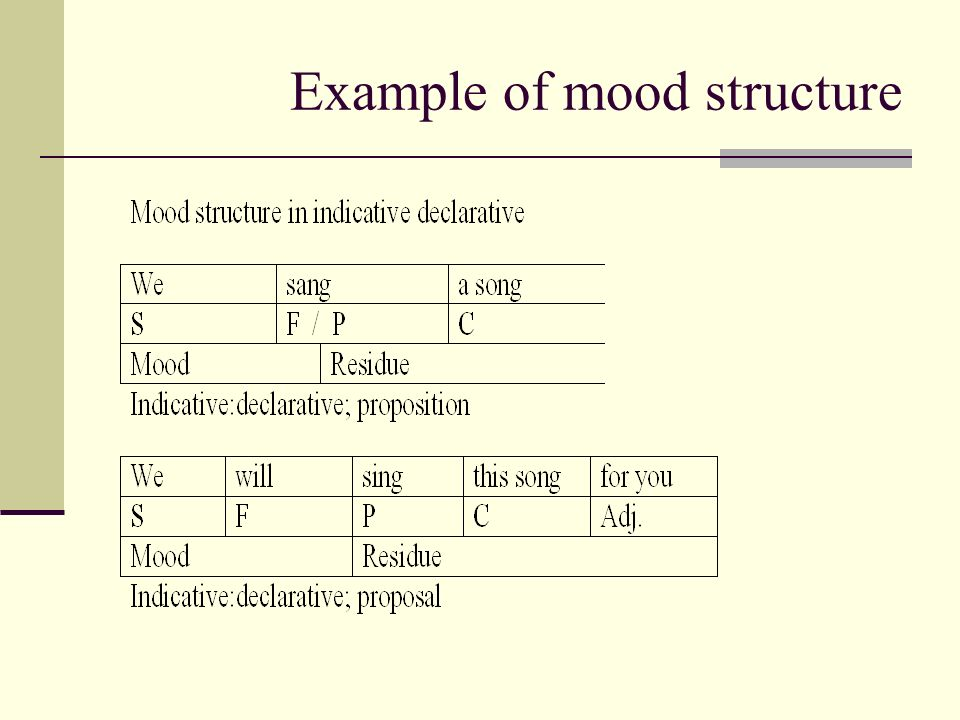 Example of mood structure