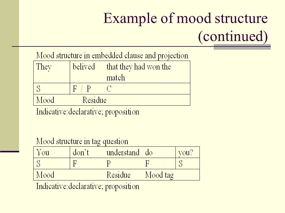 Example of mood structure (continued)