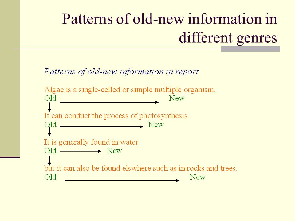 Patterns of old-new information in different genres