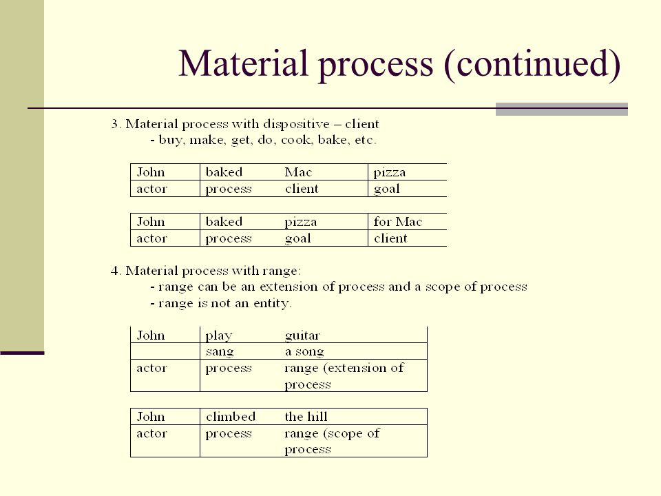Material process (continued)