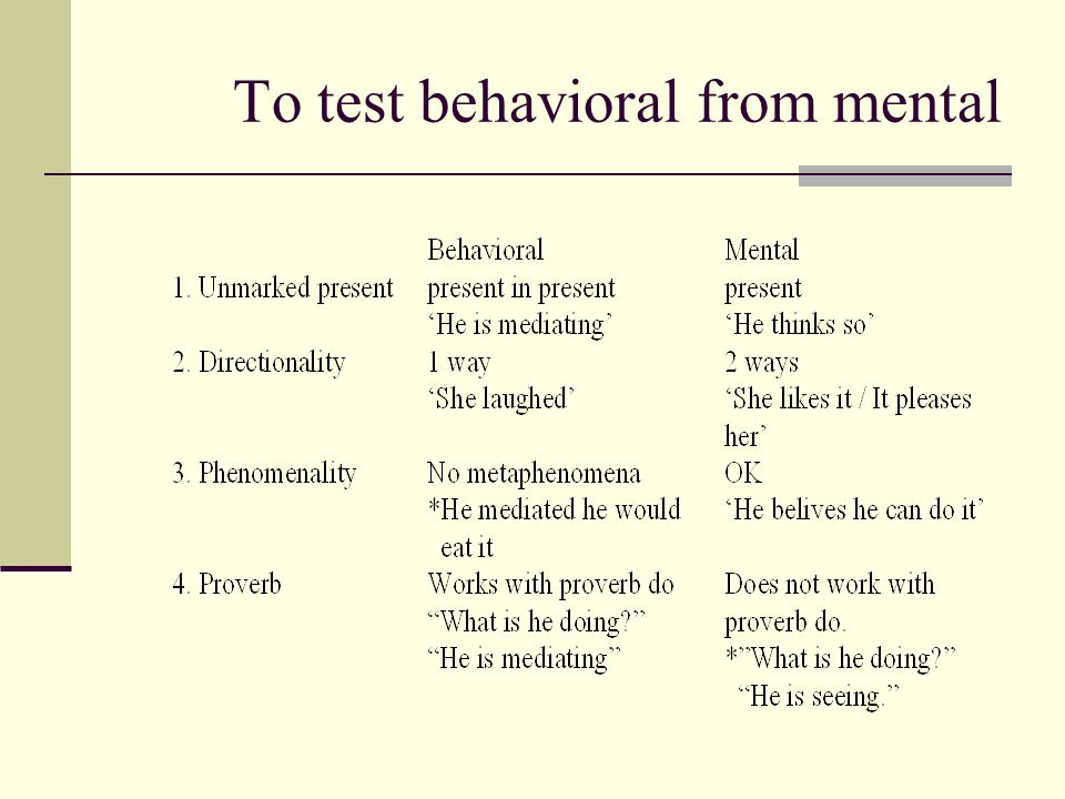 To test behavioral from mental