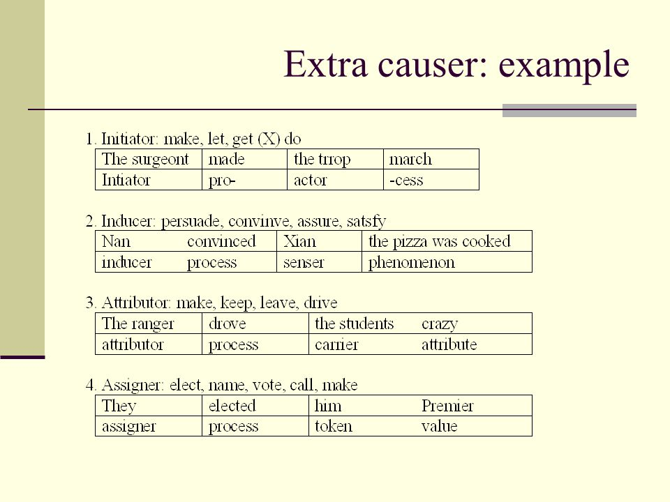 Extra causer: example