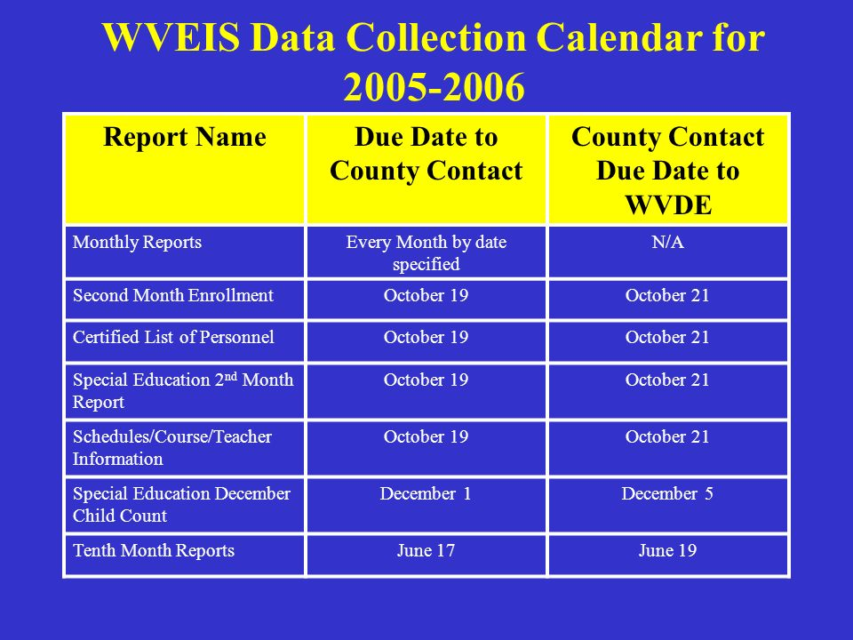 WVEIS Data Collection Calendar for 2005-2006
