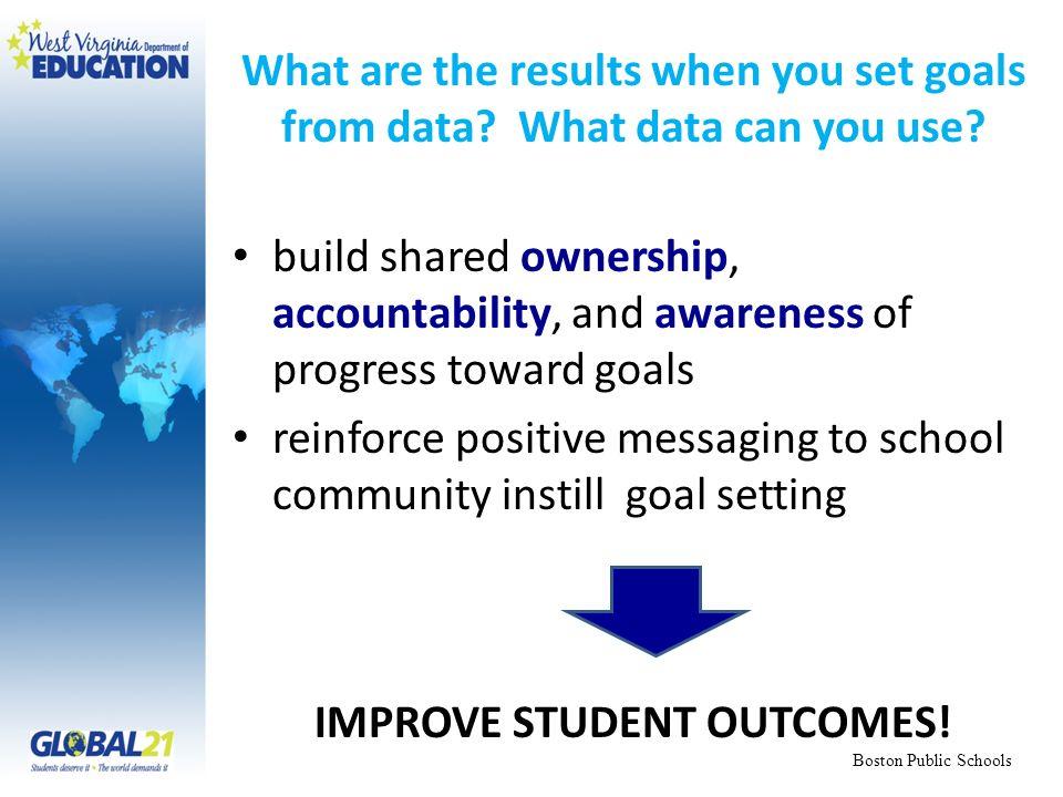 IMPROVE STUDENT OUTCOMES!