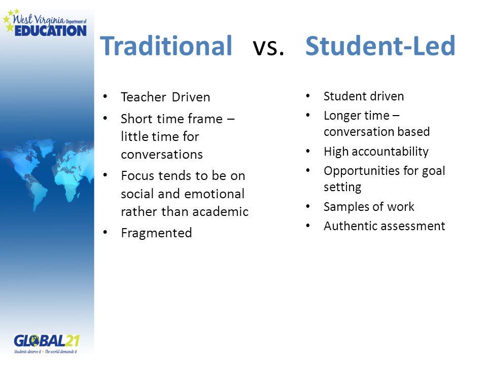 Traditional vs. Student-Led