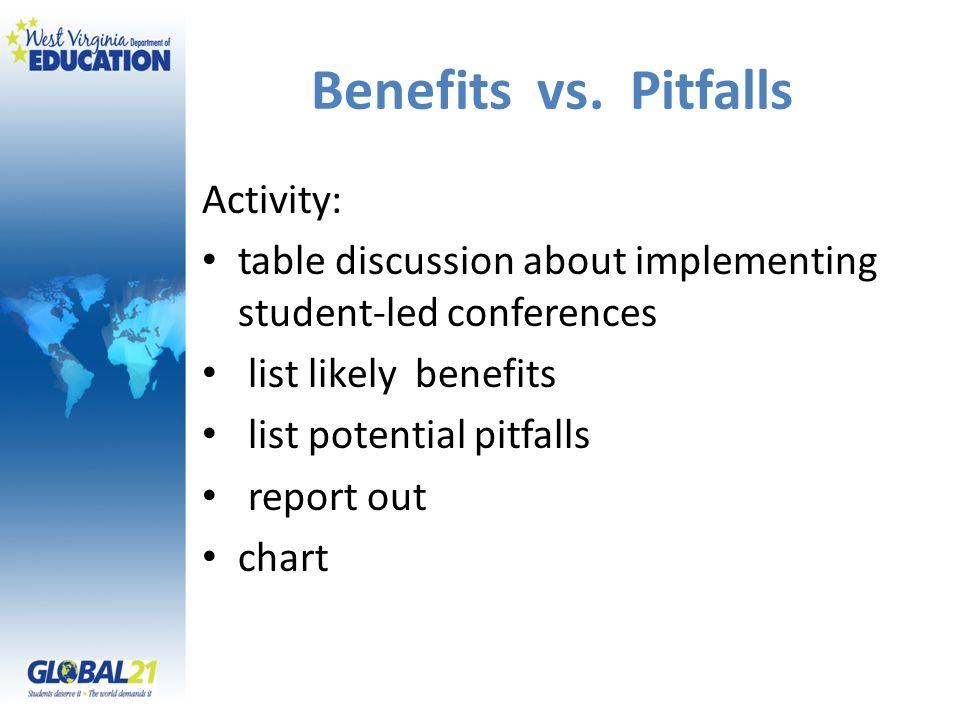 Benefits vs. Pitfalls Activity: