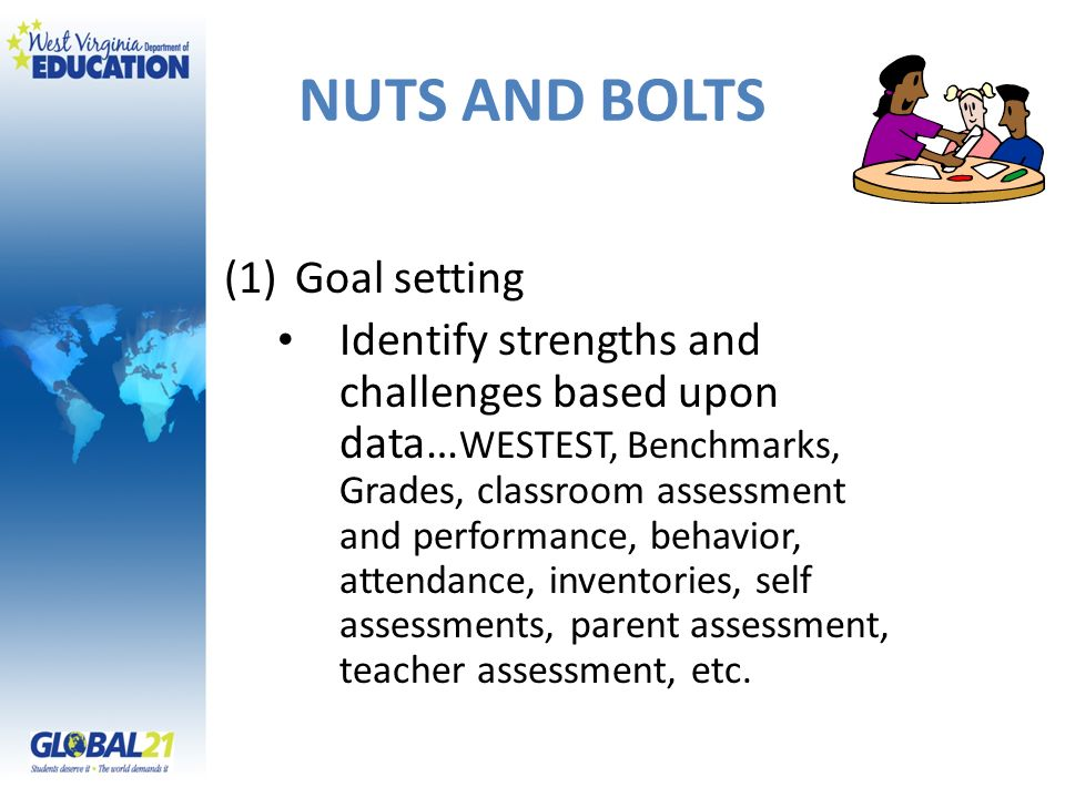 NUTS AND BOLTS Goal setting