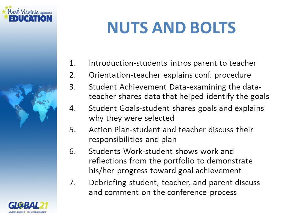 NUTS AND BOLTS Introduction-students intros parent to teacher