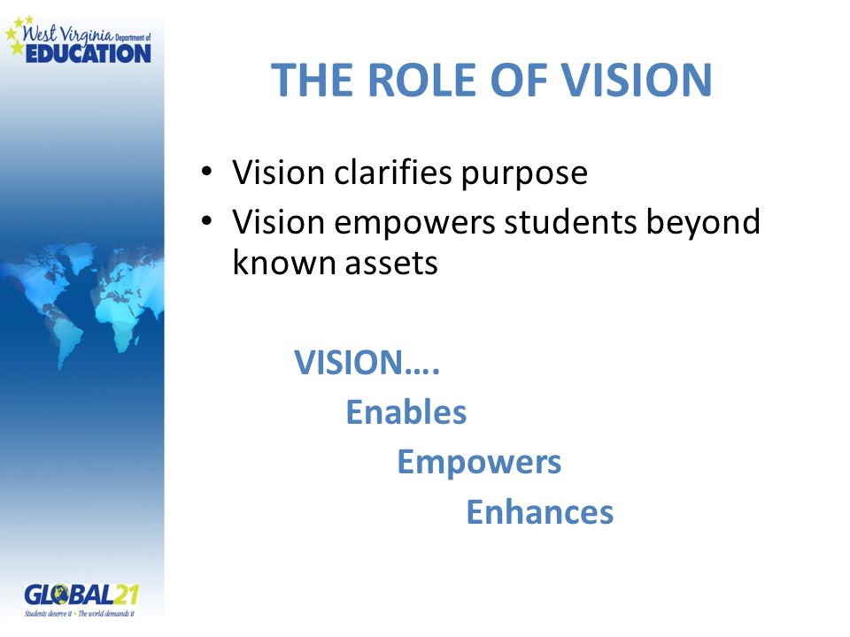 THE ROLE OF VISION Vision clarifies purpose
