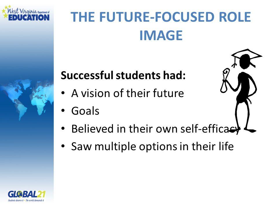 THE FUTURE-FOCUSED ROLE IMAGE
