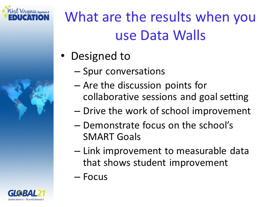 What are the results when you use Data Walls