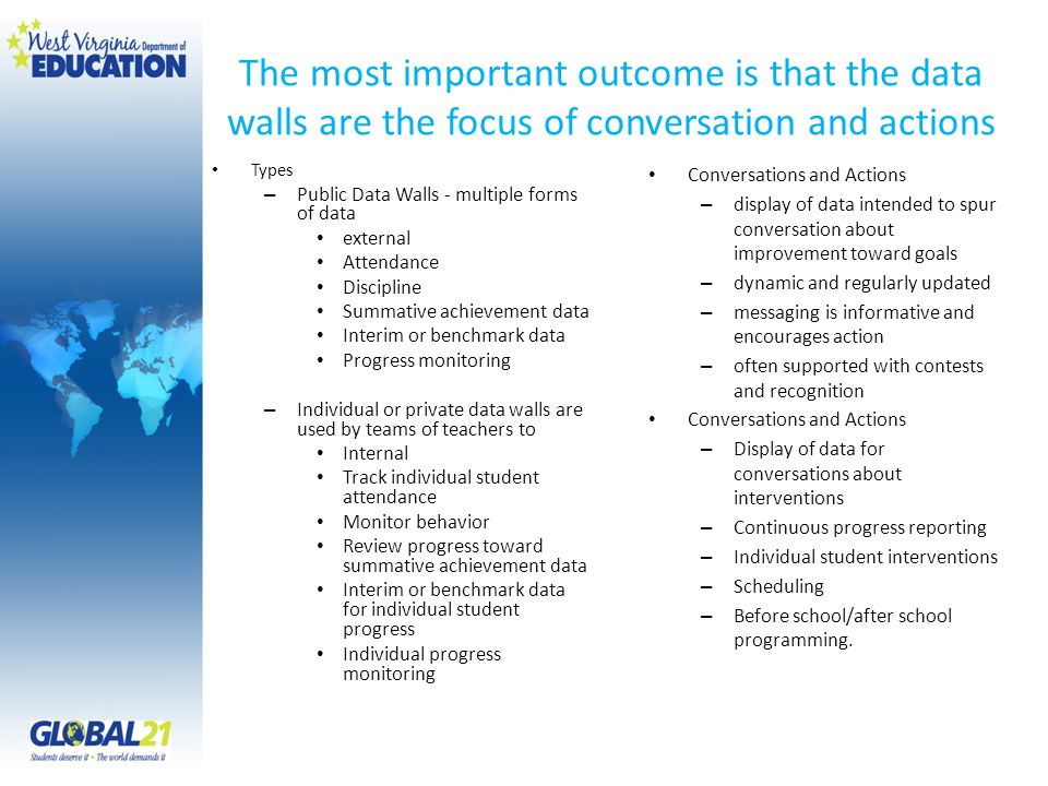 The most important outcome is that the data walls are the focus of conversation and actions