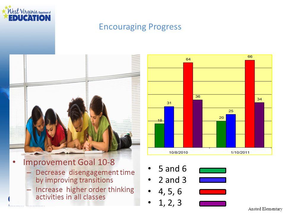 Encouraging Progresspractice