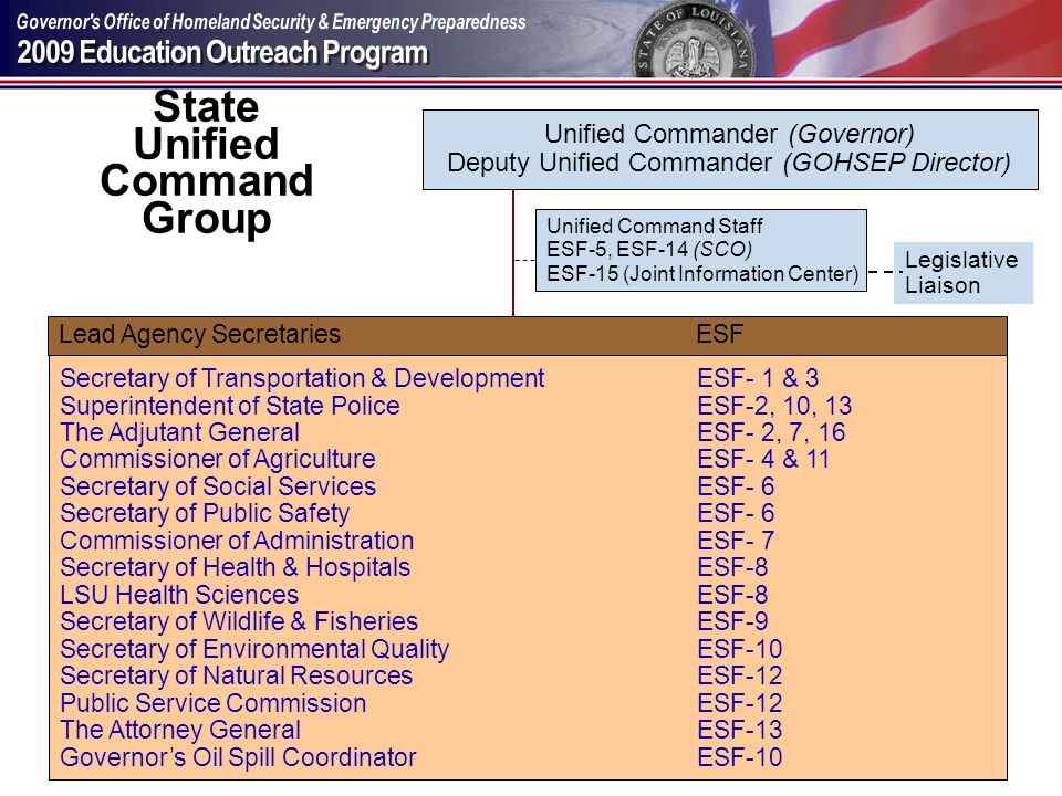 State Unified Command Group