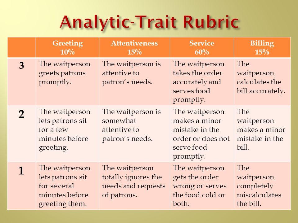 Analytic-Trait Rubric