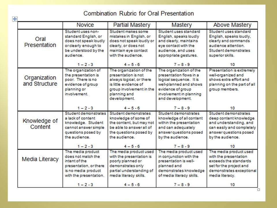 In talking with Rody Boonchouy this weekend at training done by the Buck Institute, he suggested that during oral presentations it is hard to have out multiple rubrics to assess each student.