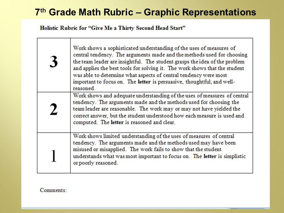 7th Grade Math Rubric – Graphic Representations