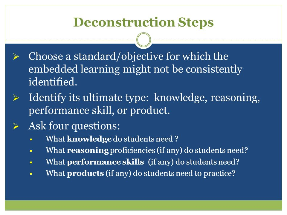 Deconstruction Steps Choose a standard/objective for which the embedded learning might not be consistently identified.