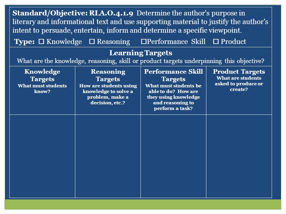 Standard/Objective: RLA. O. 4. 1