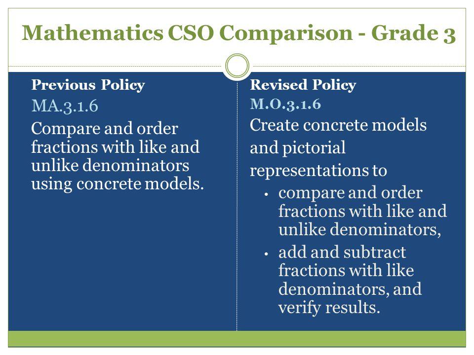 Mathematics CSO Comparison - Grade 3