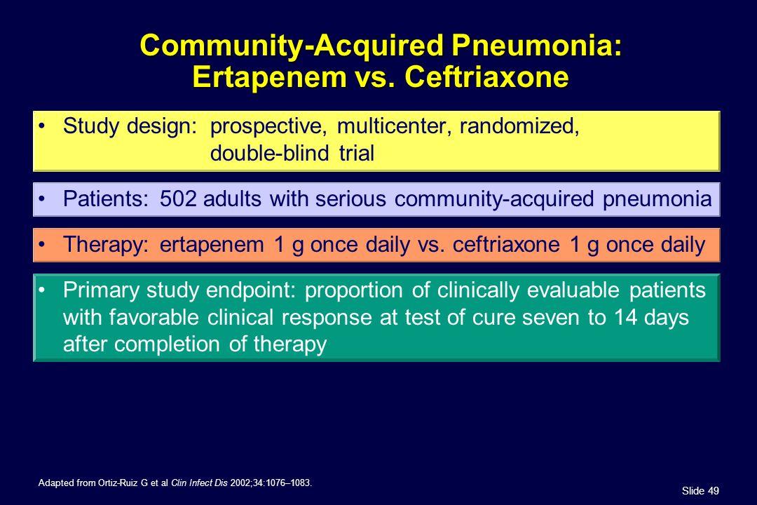 Ertapenem: An Antibiotic for Ambulatory Patients