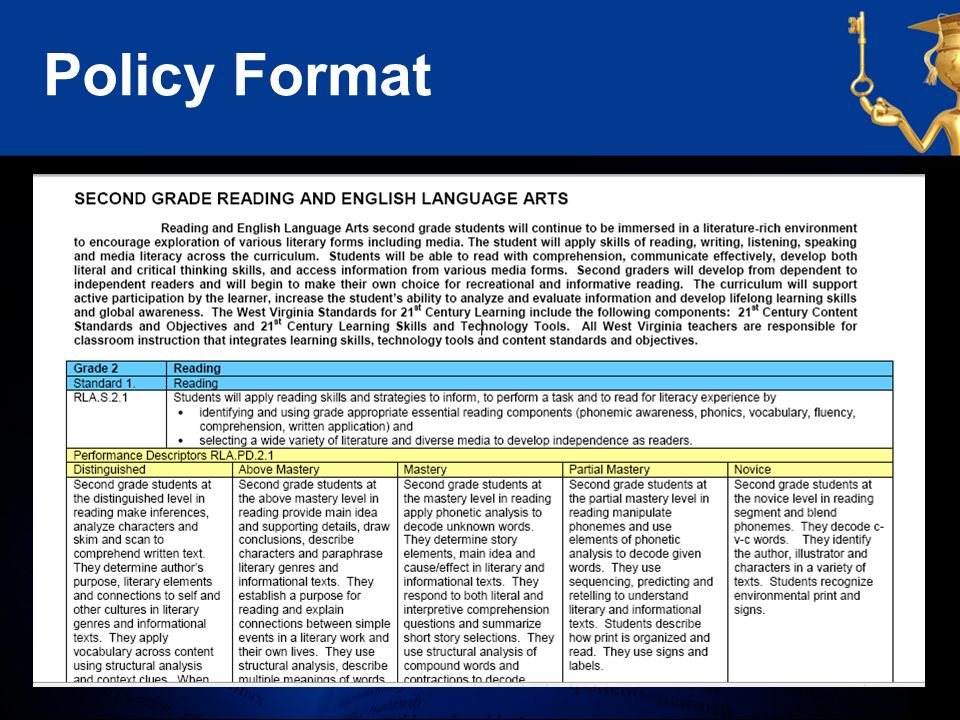 Policy Format This is the current format of the 21st Century CSOs and the NxG WV CSOs will look basically the same.