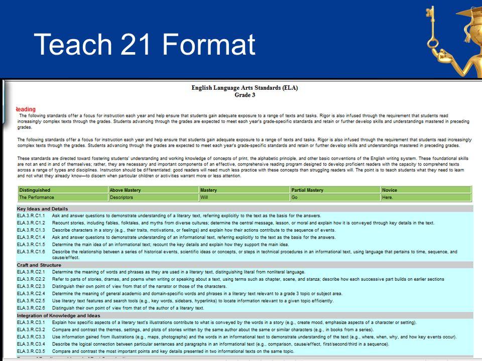 Teach 21 Format