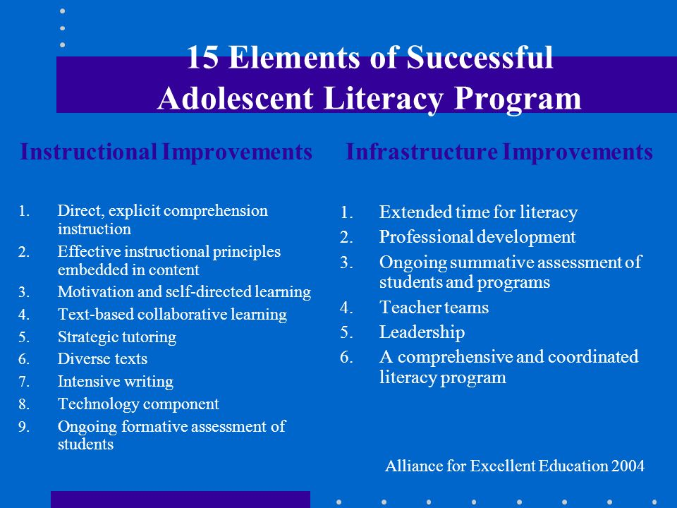 15 Elements of Successful Adolescent Literacy Program