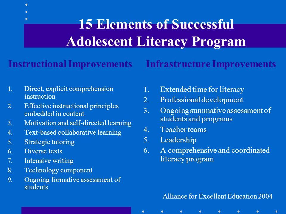 15 Elements of Successful Adolescent Literacy Program