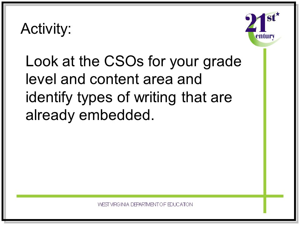 Activity: Look at the CSOs for your grade level and content area and identify types of writing that are already embedded.