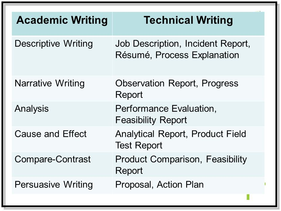 conventions of report writing