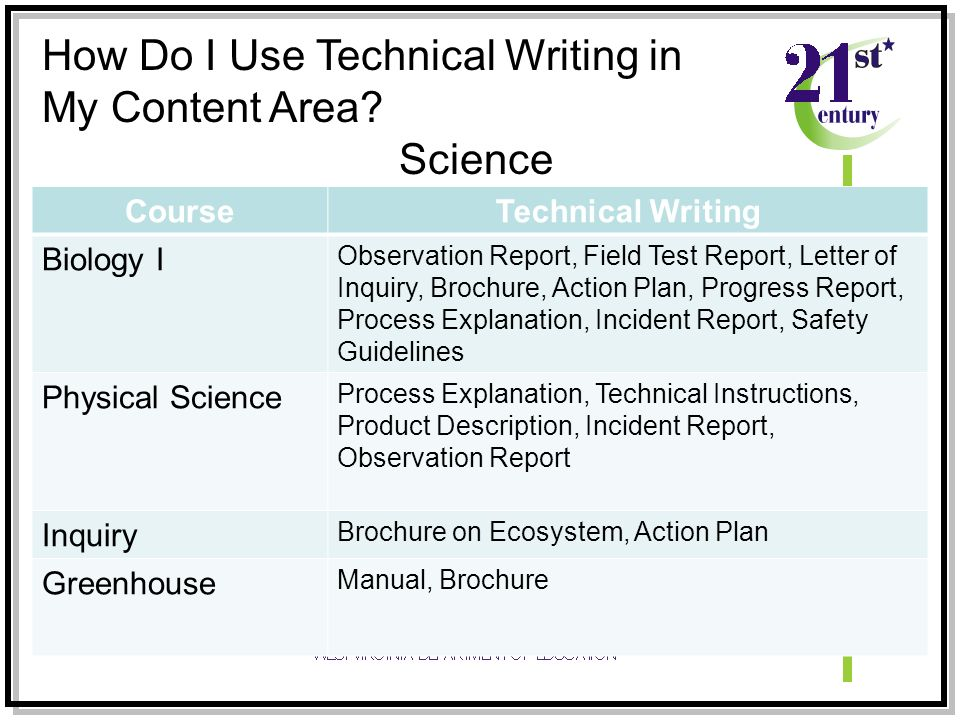 How Do I Use Technical Writing in My Content Area