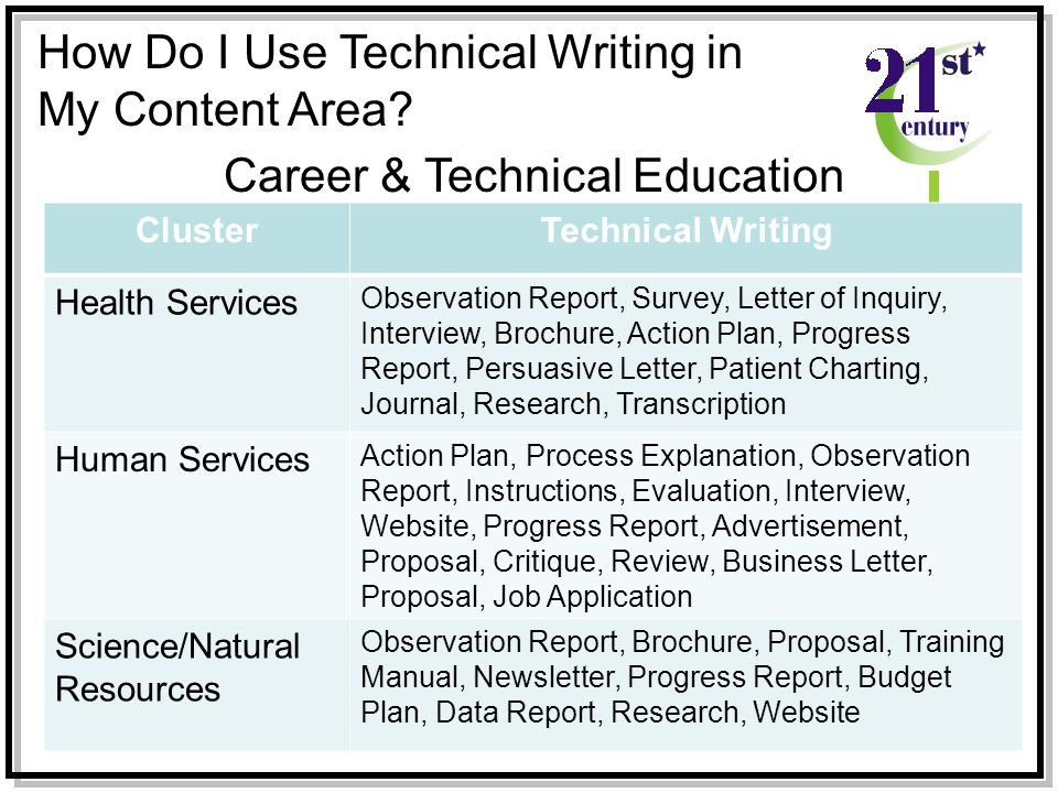 technical writing pdf Business and technical writing introduction as writers work through the u s educational system, they focus on learning and mastering.