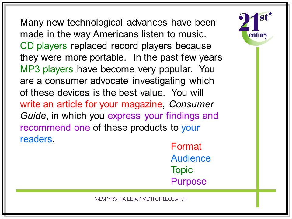 Many new technological advances have been made in the way Americans listen to music. CD players replaced record players because they were more portable. In the past few years MP3 players have become very popular. You are a consumer advocate investigating which of these devices is the best value. You will write an article for your magazine, Consumer Guide, in which you express your findings and recommend one of these products to your readers.
