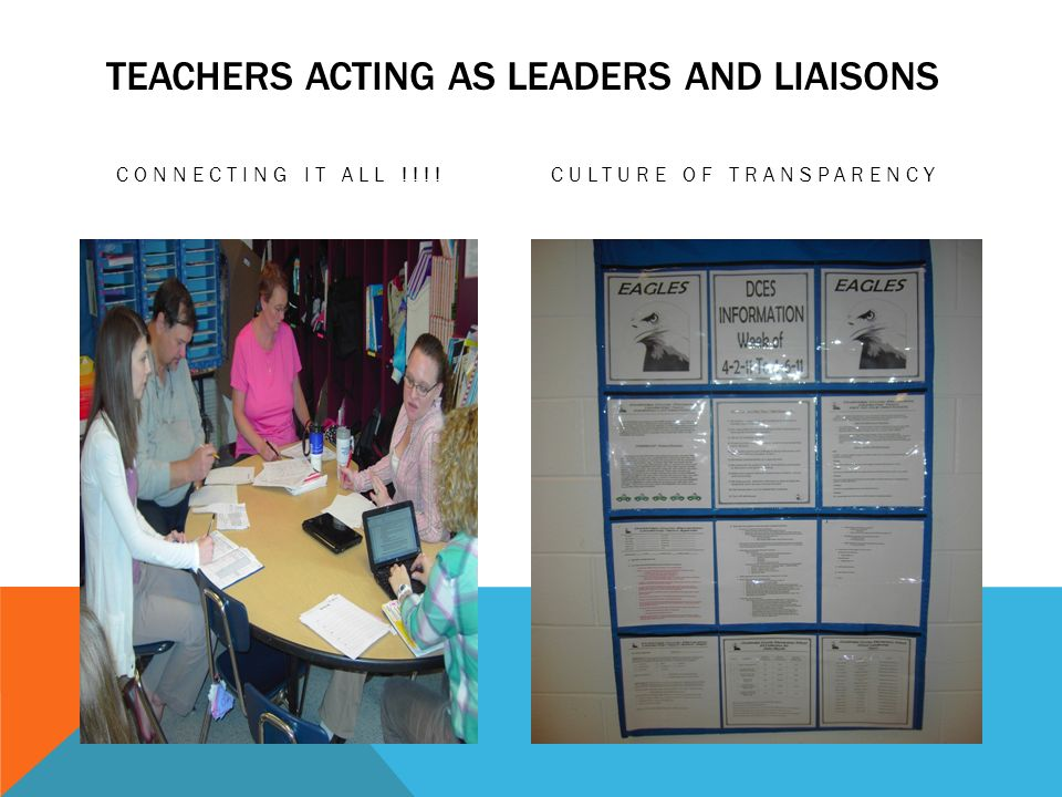 Teachers acting as leaders and liaisons