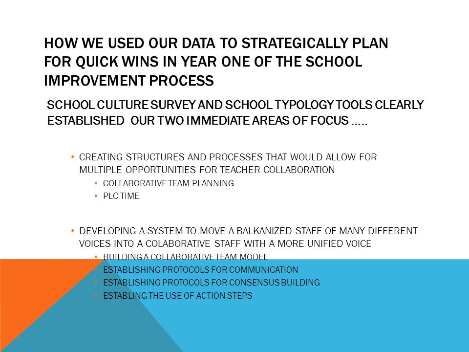 How we used our data to strategically plan for quick wins in year one of the School Improvement Process