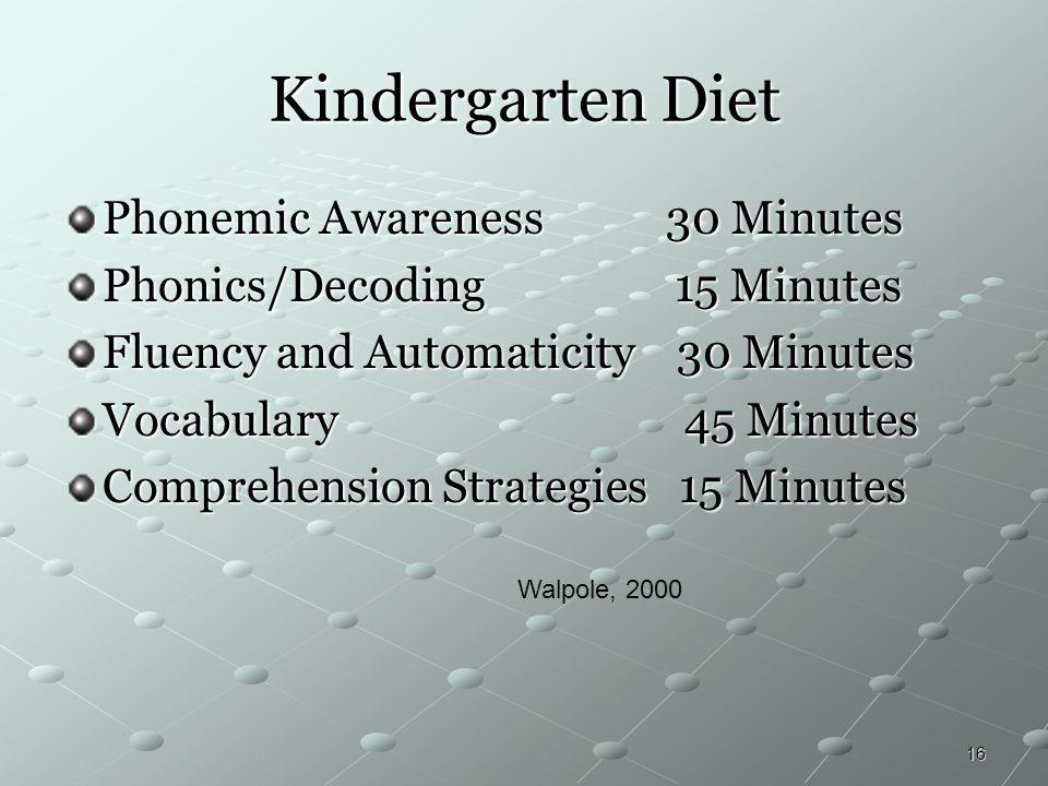 Kindergarten Diet Phonemic Awareness 30 Minutes