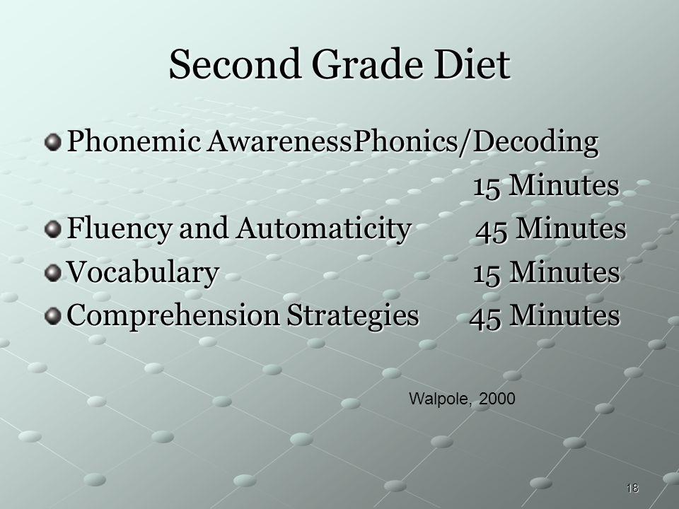 Second Grade Diet Phonemic AwarenessPhonics/Decoding 15 Minutes