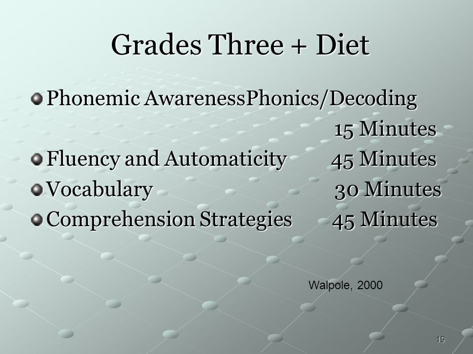 Grades Three + Diet Phonemic AwarenessPhonics/Decoding 15 Minutes