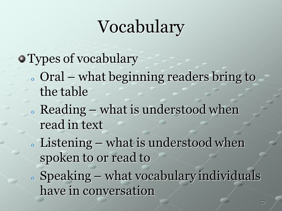 Vocabulary Types of vocabulary