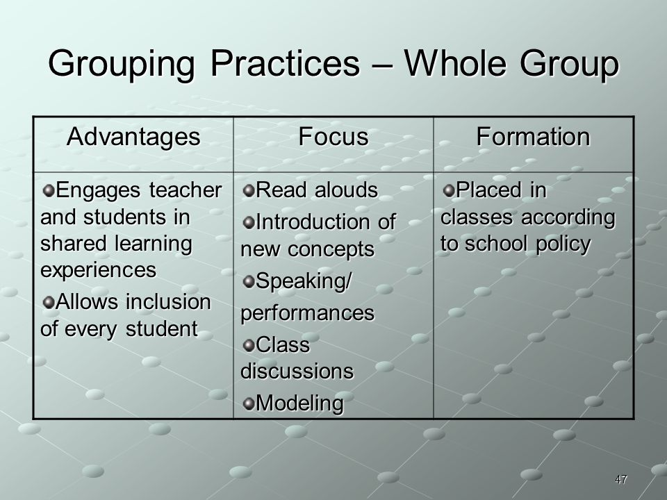 Grouping Practices – Whole Group