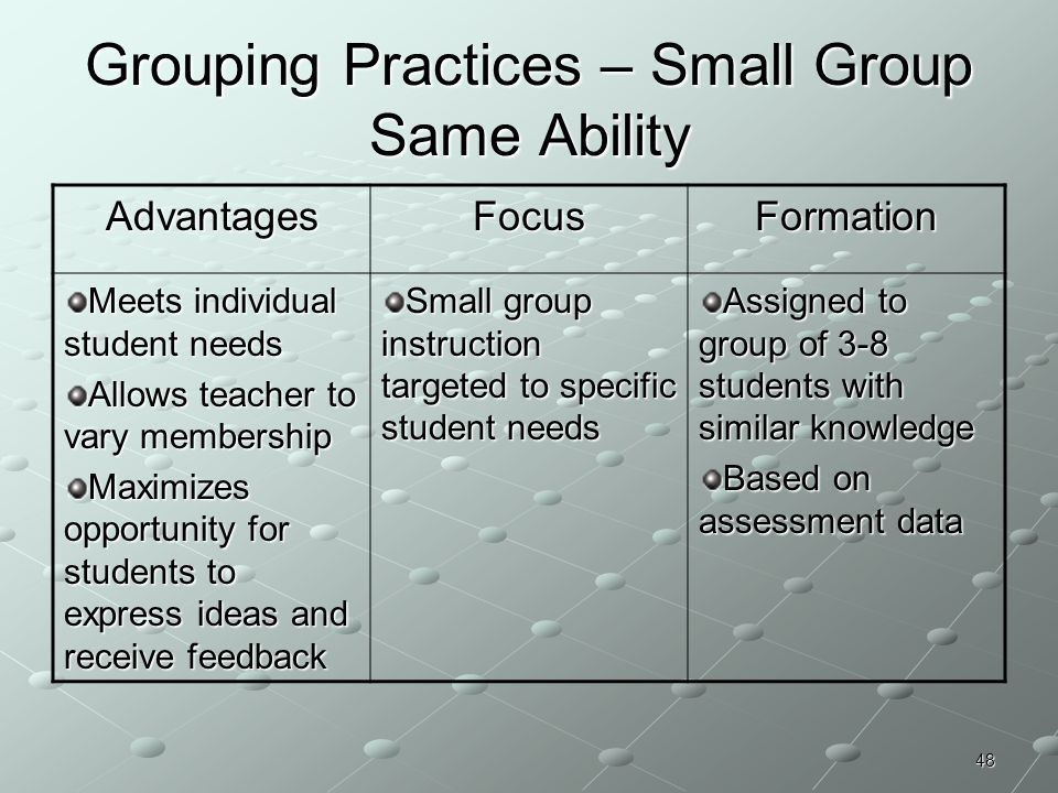 Grouping Practices – Small Group Same Ability