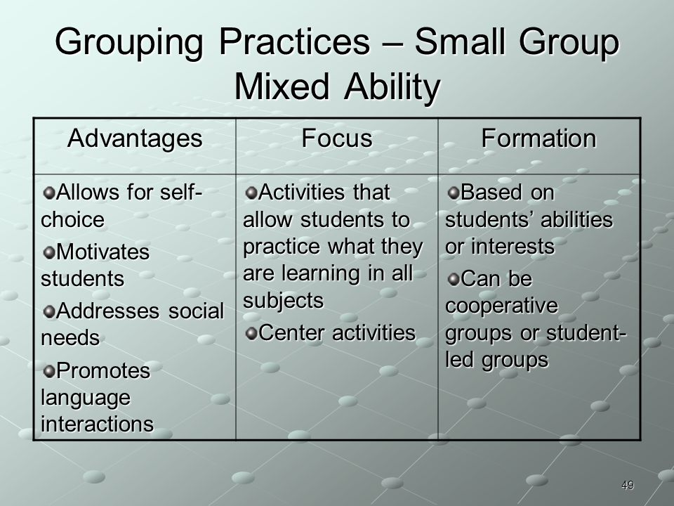 Grouping Practices – Small Group Mixed Ability