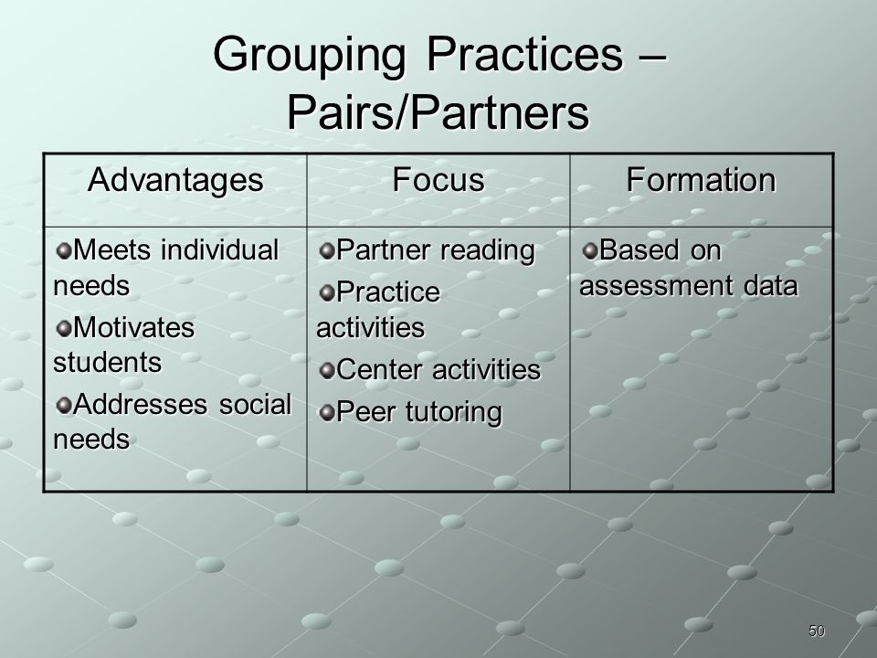 Grouping Practices – Pairs/Partners