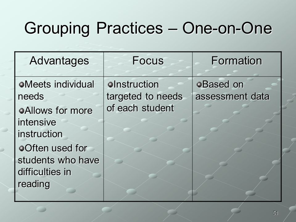 Grouping Practices – One-on-One