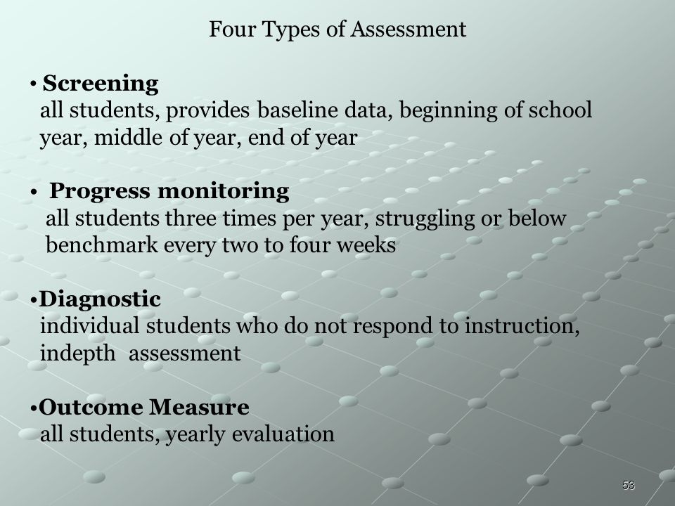 Four Types of Assessment