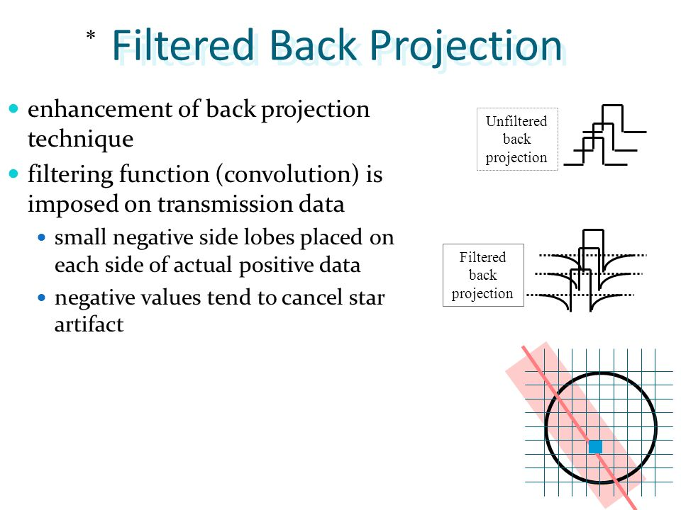 back projection How to make a projector screen going to the movies and seeing your favorite films on the big screen can be a lot of fun however, you might not always.